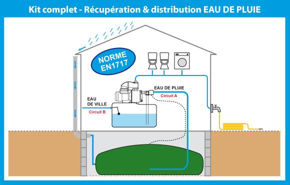 R servoir d 39 eau de pluie pour l 39 habitat abeko - Eau de pluie potable ...